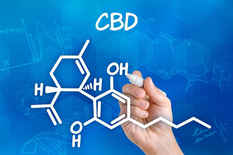 Cannabinoiden