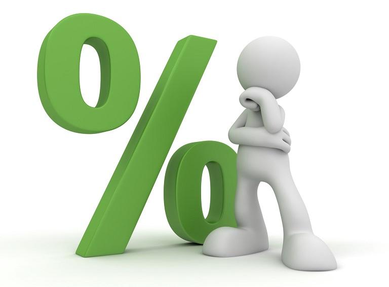 Welk CBD-percentage